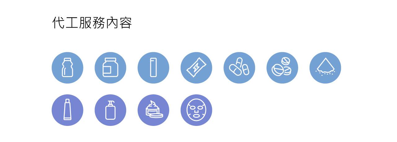保健食品代工服務,ODM/OEM